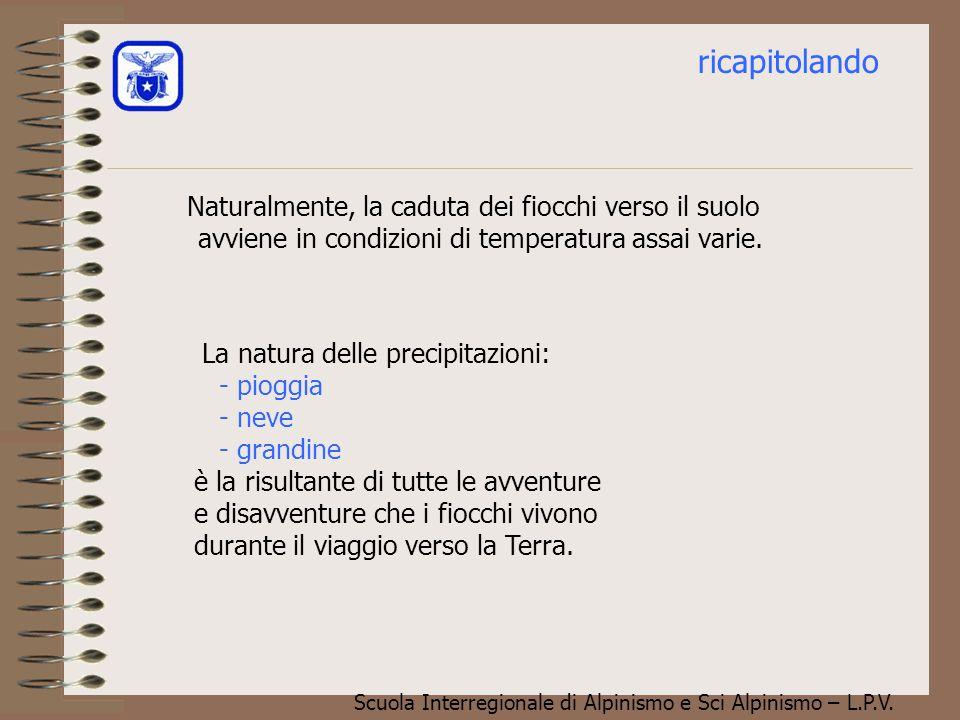 ricapitolando Naturalmente, la caduta dei fiocchi verso il suolo avviene in condizioni di temperatura assai varie.