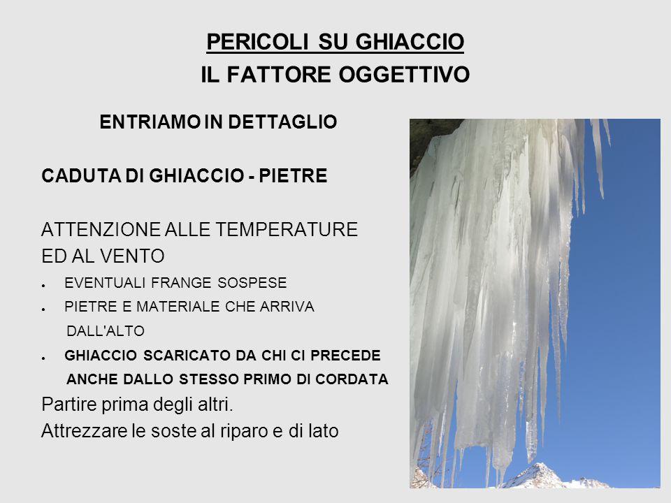 PERICOLI SU GHIACCIO IL FATTORE OGGETTIVO
