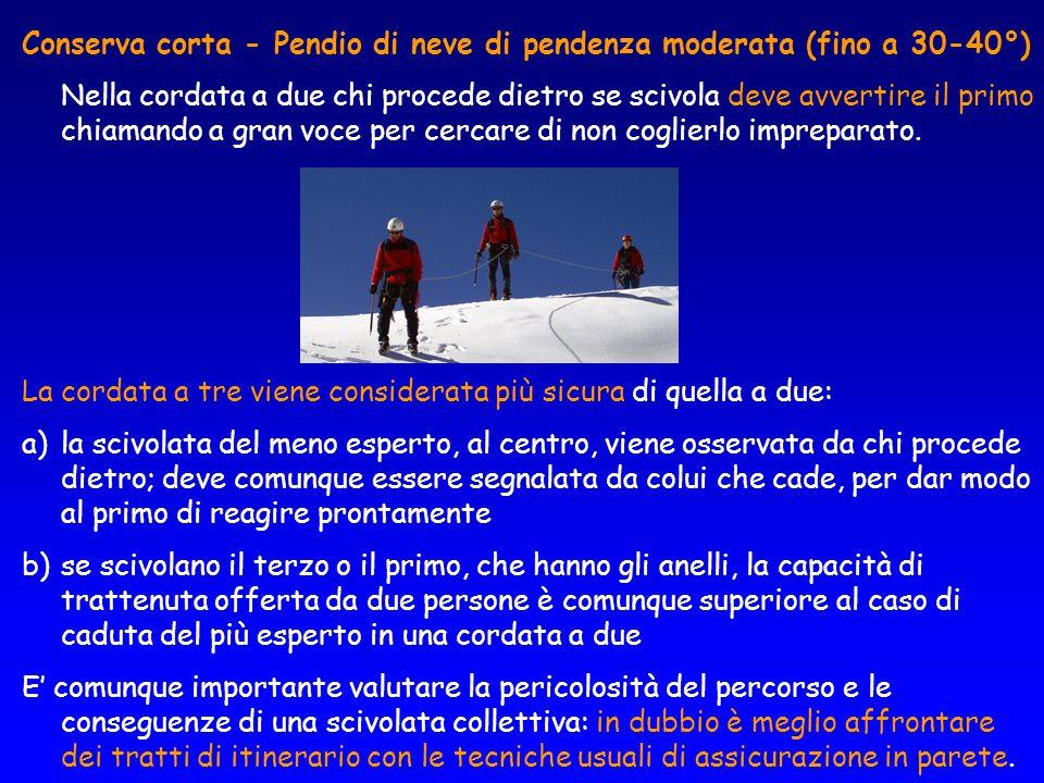 Conserva corta - Pendio di neve di pendenza moderata (fino a 30-40°)