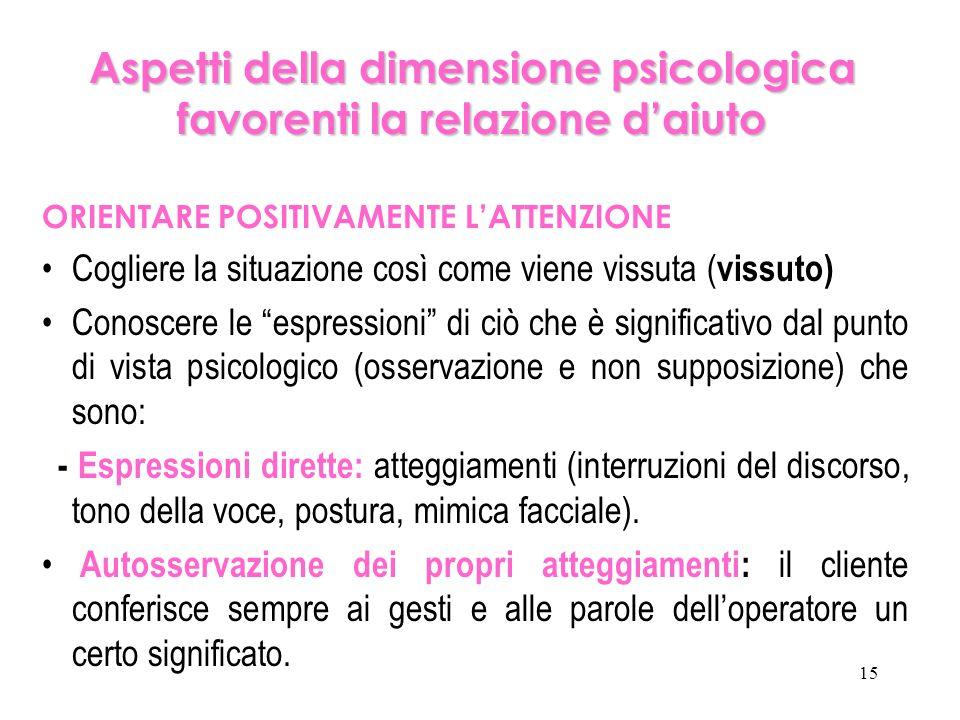 Aspetti della dimensione psicologica favorenti la relazione d'aiuto