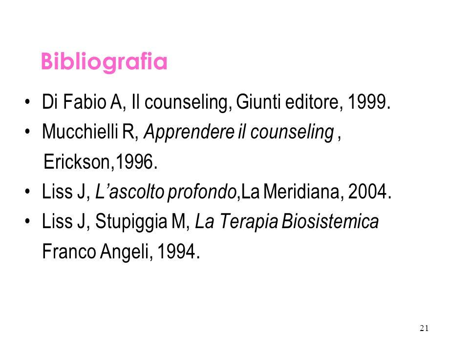 Bibliografia Di Fabio A, Il counseling, Giunti editore, 1999.