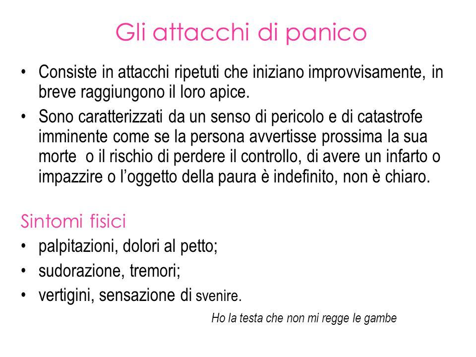 Gli attacchi di panico Consiste in attacchi ripetuti che iniziano improvvisamente, in breve raggiungono il loro apice.