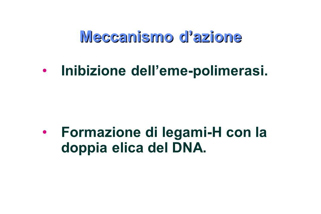 Meccanismo d'azione Inibizione dell'eme-polimerasi.