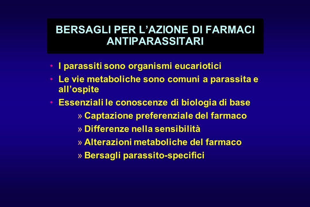 BERSAGLI PER L'AZIONE DI FARMACI ANTIPARASSITARI