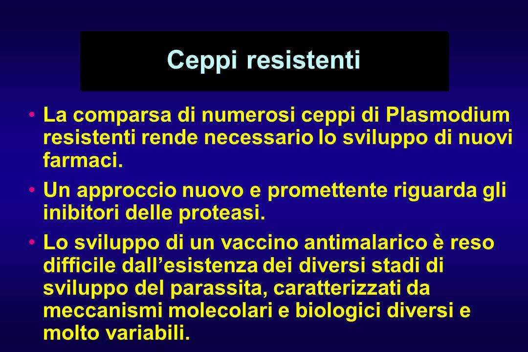 Ceppi resistenti La comparsa di numerosi ceppi di Plasmodium resistenti rende necessario lo sviluppo di nuovi farmaci.