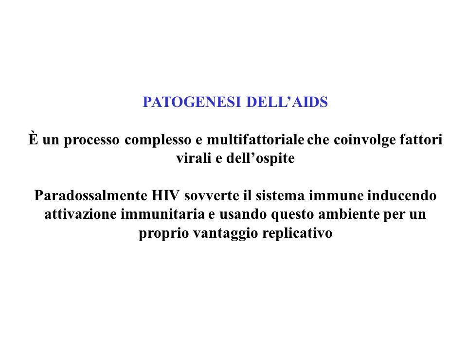 PATOGENESI DELL'AIDS È un processo complesso e multifattoriale che coinvolge fattori virali e dell'ospite.