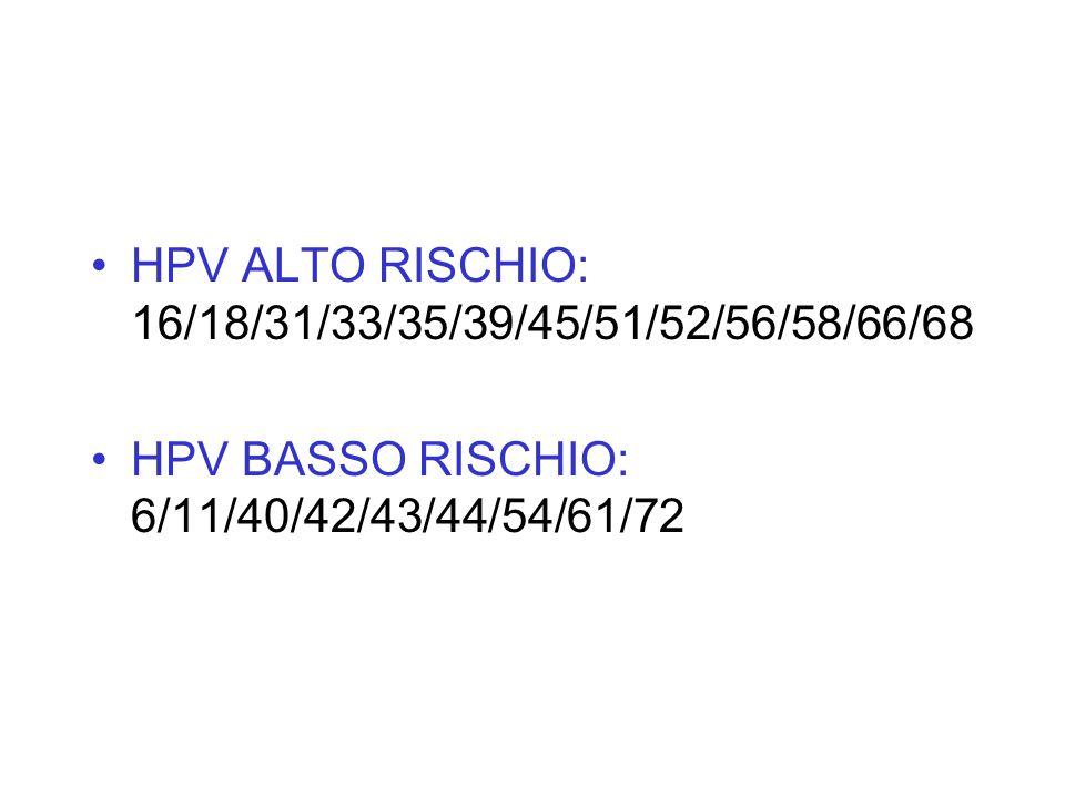 HPV ALTO RISCHIO: 16/18/31/33/35/39/45/51/52/56/58/66/68