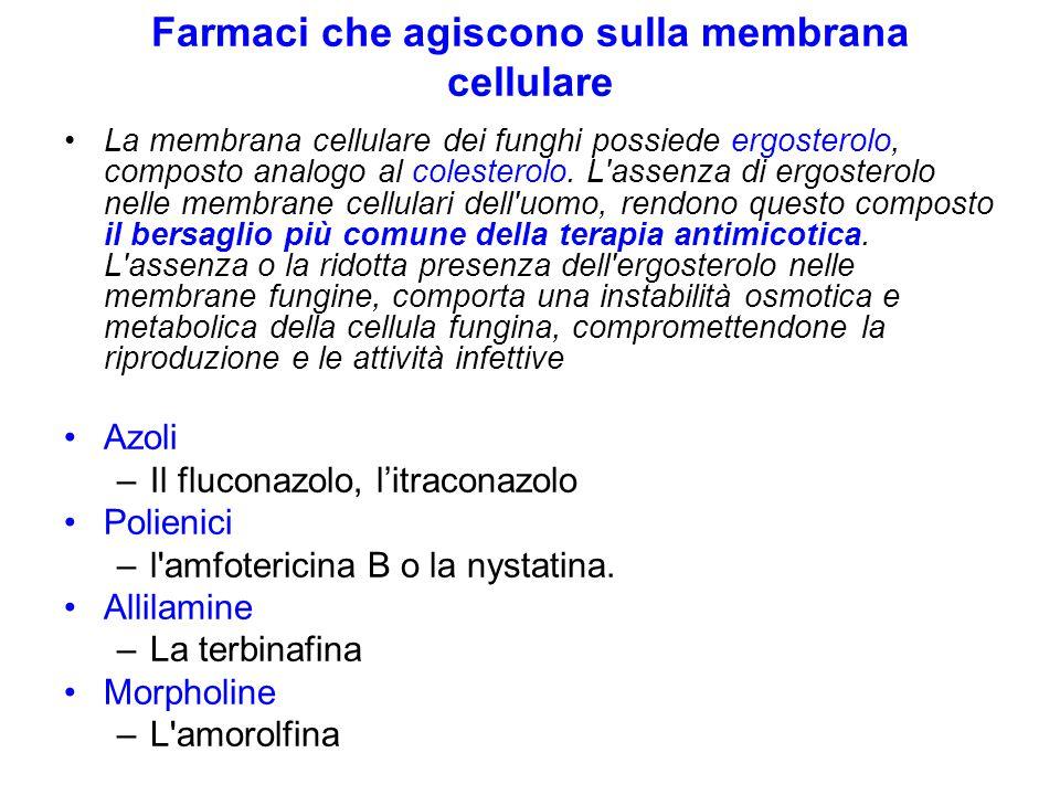 Farmaci che agiscono sulla membrana cellulare