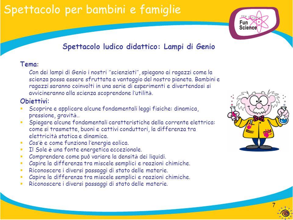 Spettacolo per bambini e famiglie