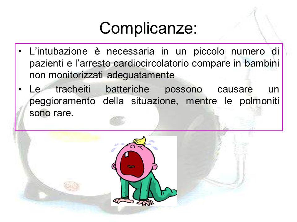 Complicanze: