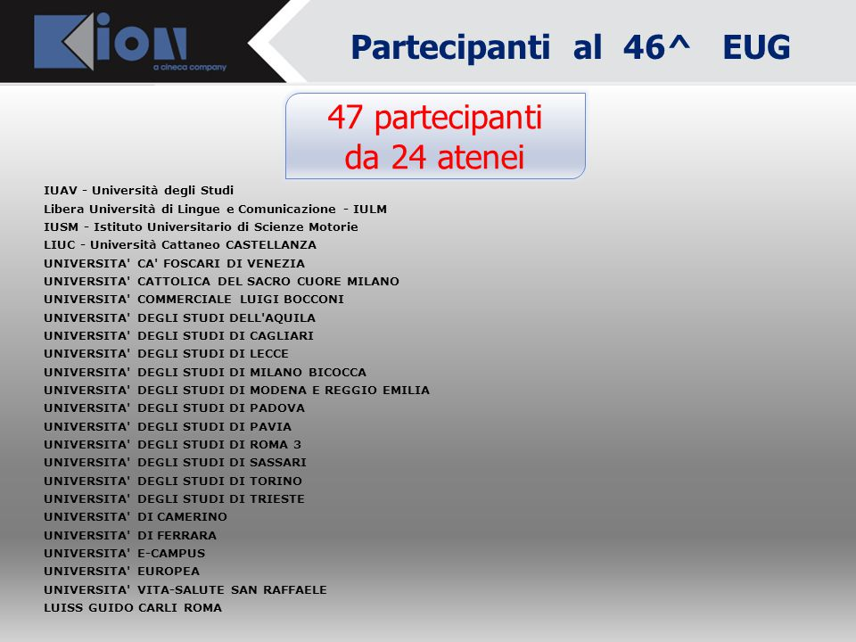 Partecipanti al 46^ EUG 47 partecipanti da 24 atenei