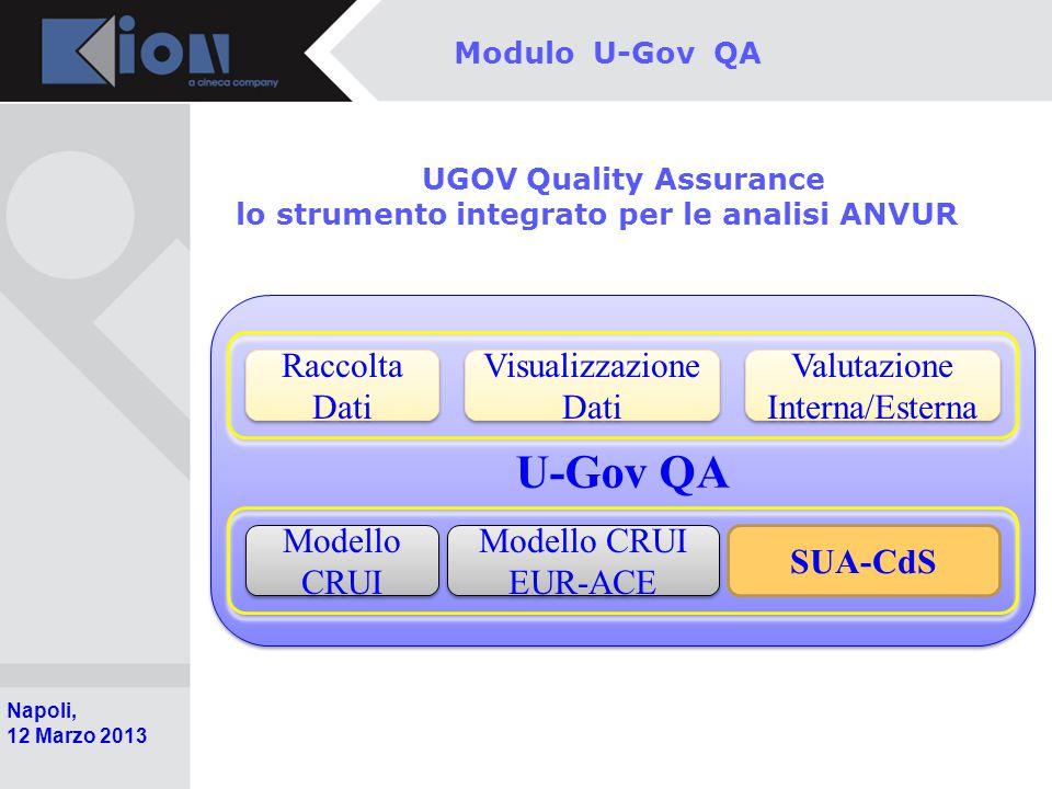UGOV Quality Assurance