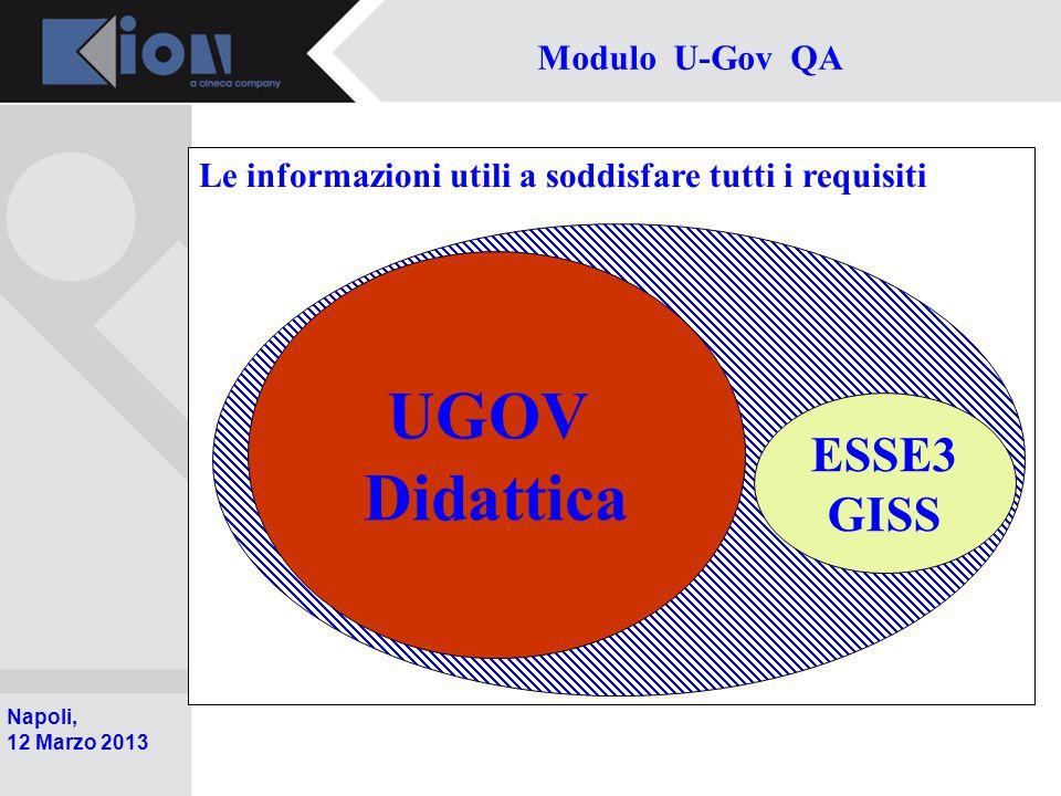 UGOV Didattica ESSE3 GISS Modulo U-Gov QA