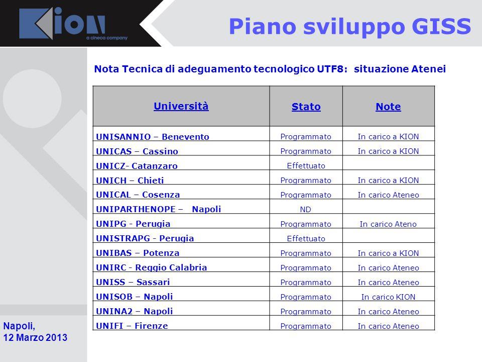 Piano sviluppo GISS Nota Tecnica di adeguamento tecnologico UTF8: situazione Atenei. Università. Stato.