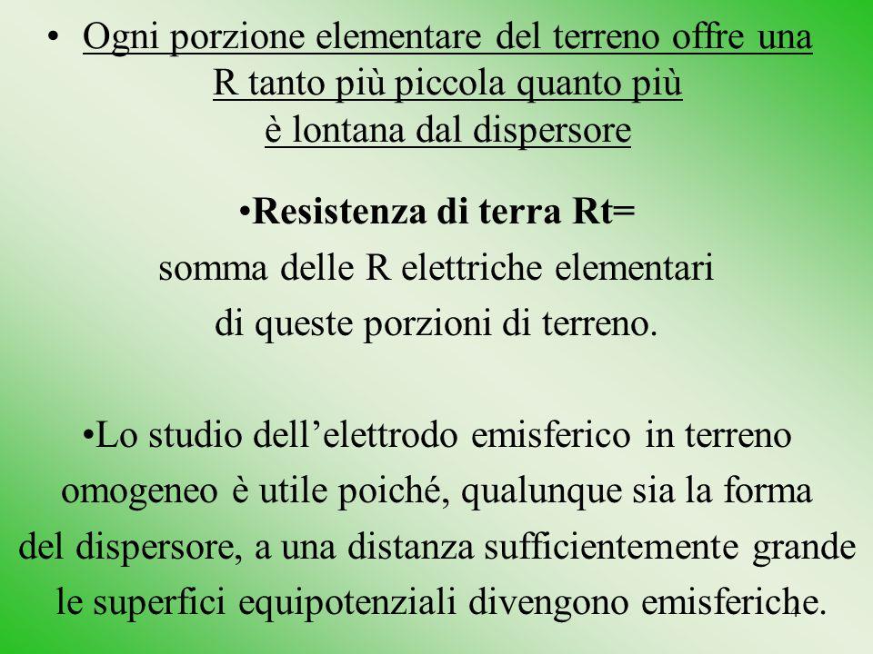 Resistenza di terra Rt= somma delle R elettriche elementari