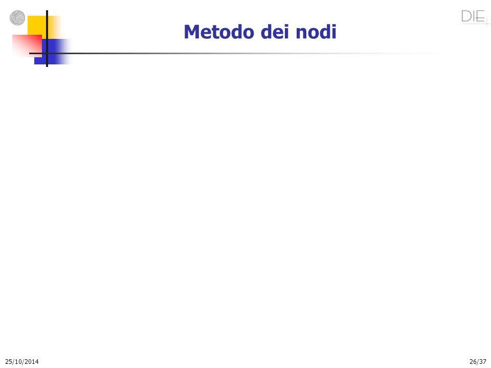 Metodo dei nodi 06/04/2017