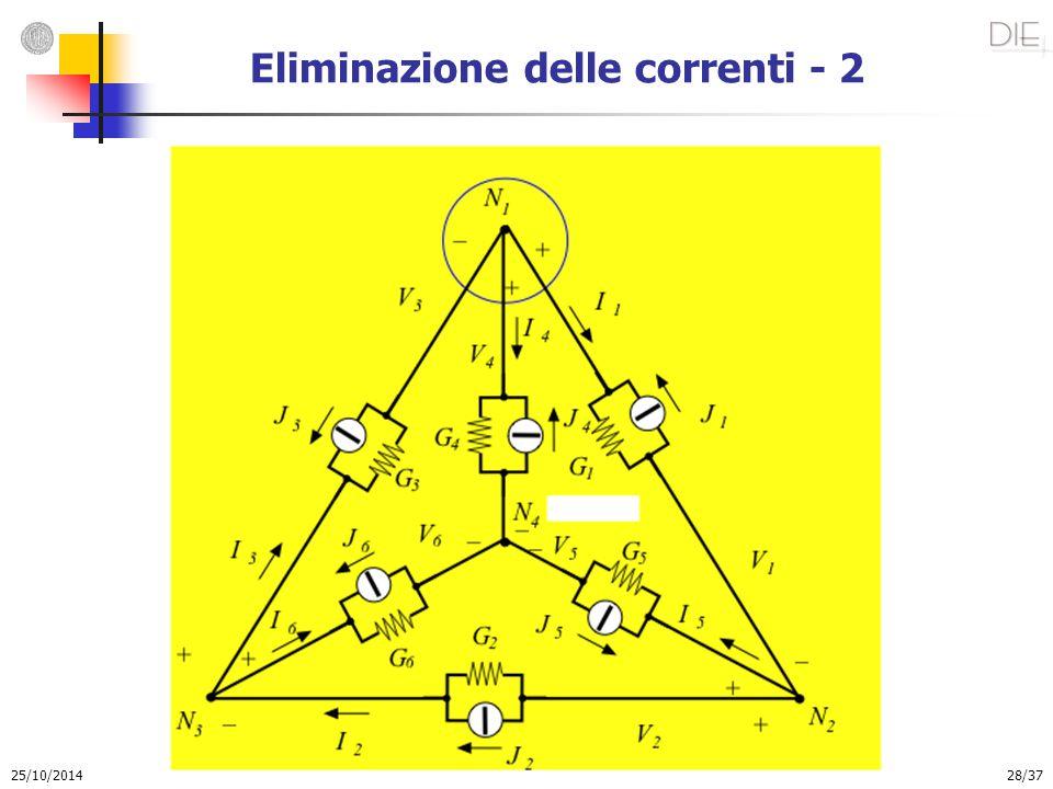 Eliminazione delle correnti - 2