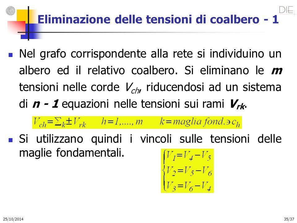 Eliminazione delle tensioni di coalbero - 1