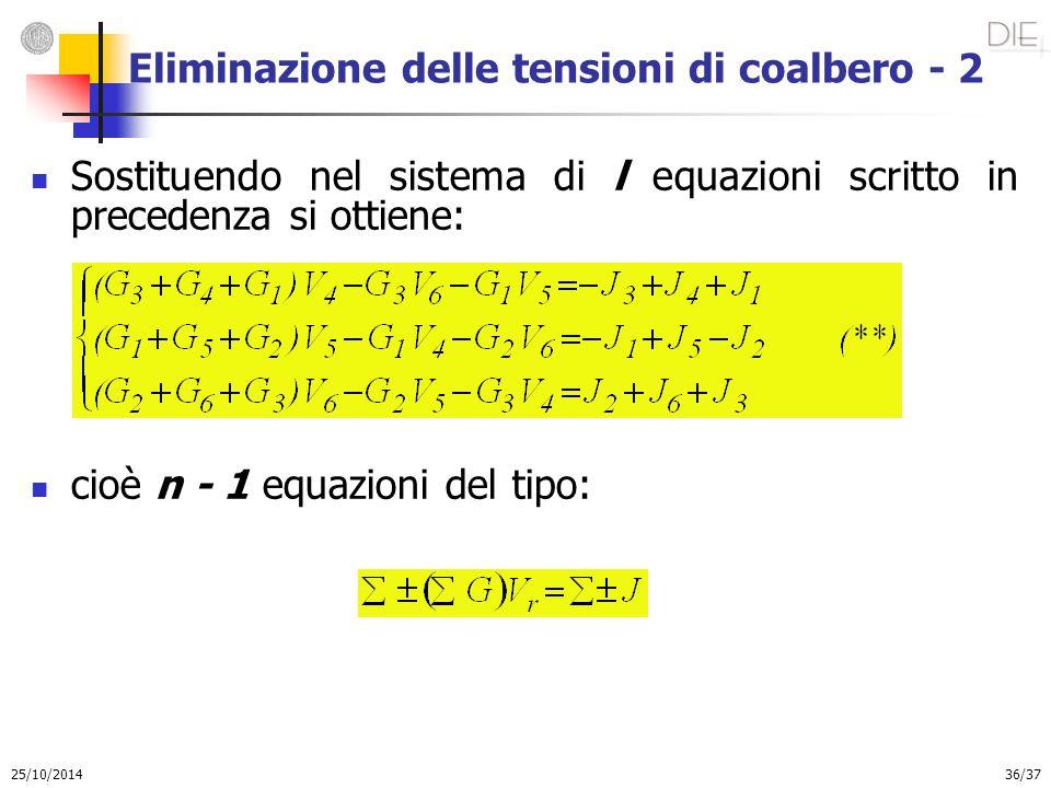 Eliminazione delle tensioni di coalbero - 2