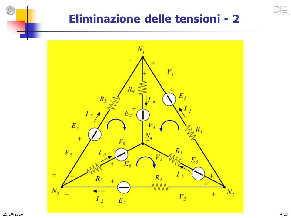 Eliminazione delle tensioni - 2