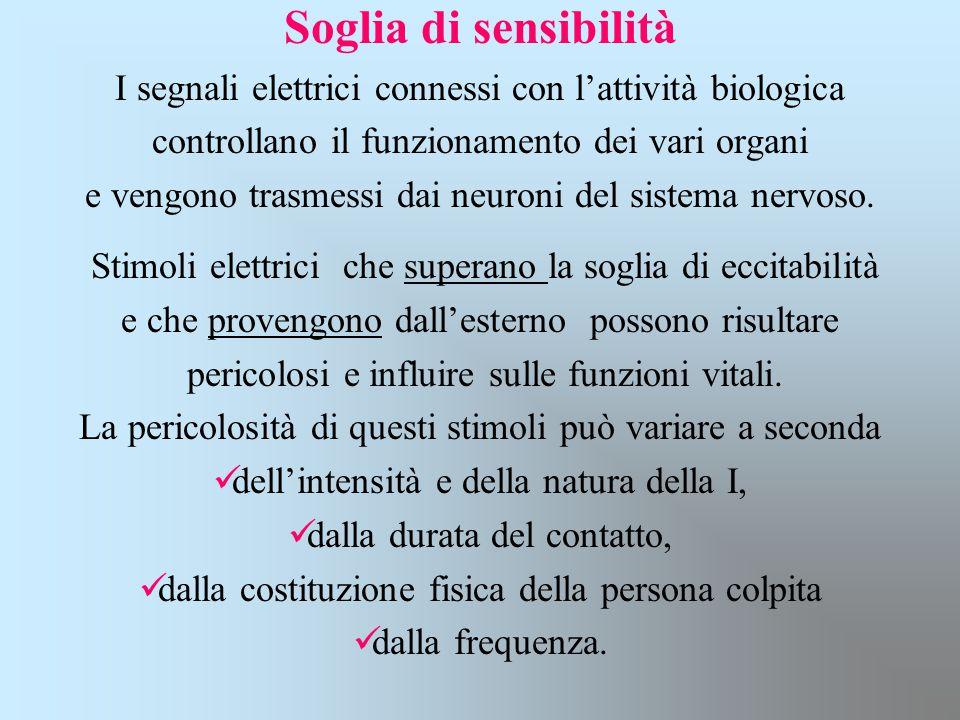 Soglia di sensibilità I segnali elettrici connessi con l'attività biologica. controllano il funzionamento dei vari organi.