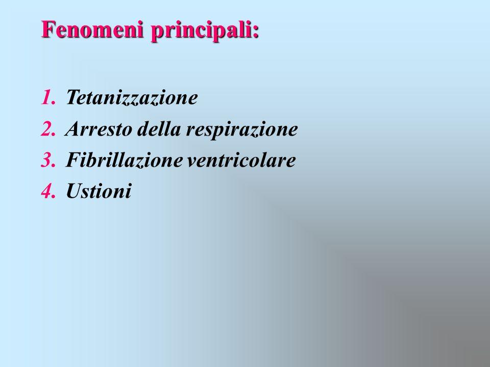 Fenomeni principali: Tetanizzazione Arresto della respirazione