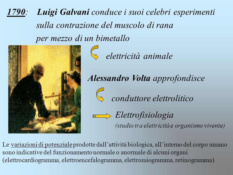 1790: Luigi Galvani conduce i suoi celebri esperimenti