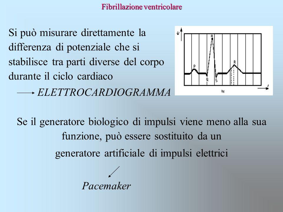 generatore artificiale di impulsi elettrici
