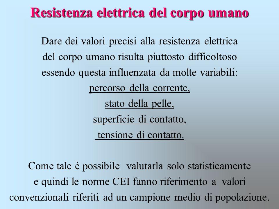 Resistenza elettrica del corpo umano