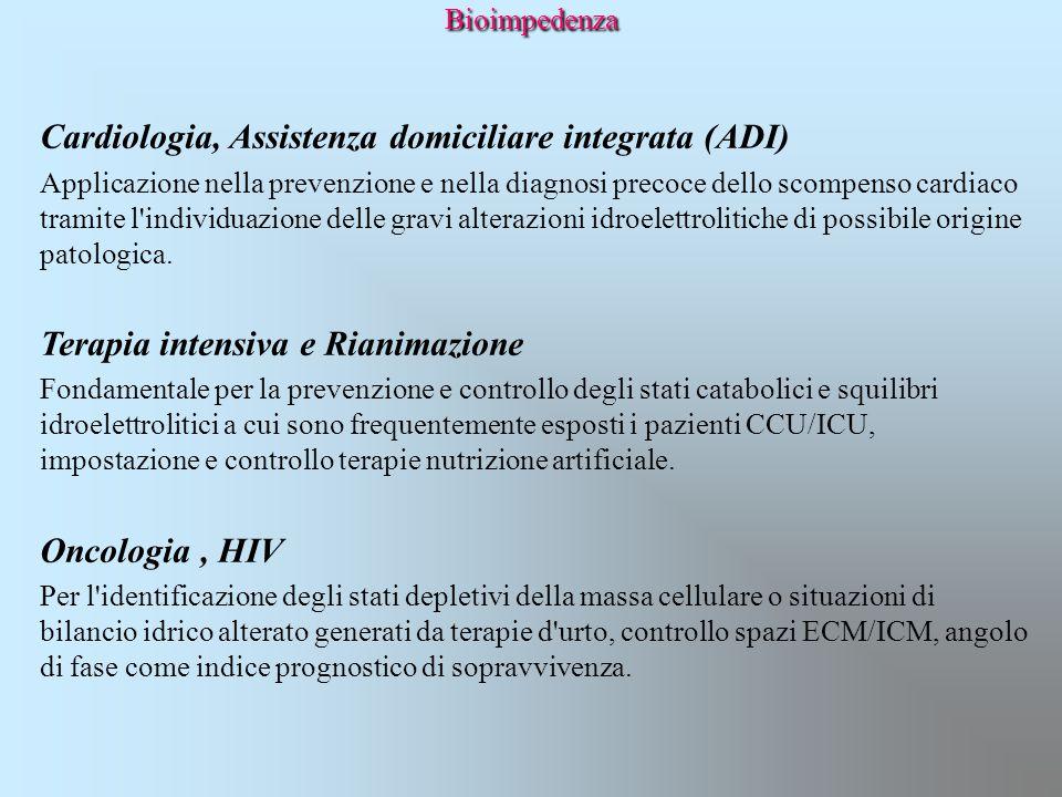 Cardiologia, Assistenza domiciliare integrata (ADI)