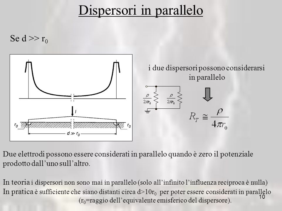 Dispersori in parallelo