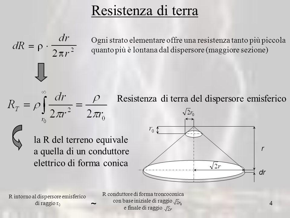 Resistenza di terra Resistenza di terra del dispersore emisferico