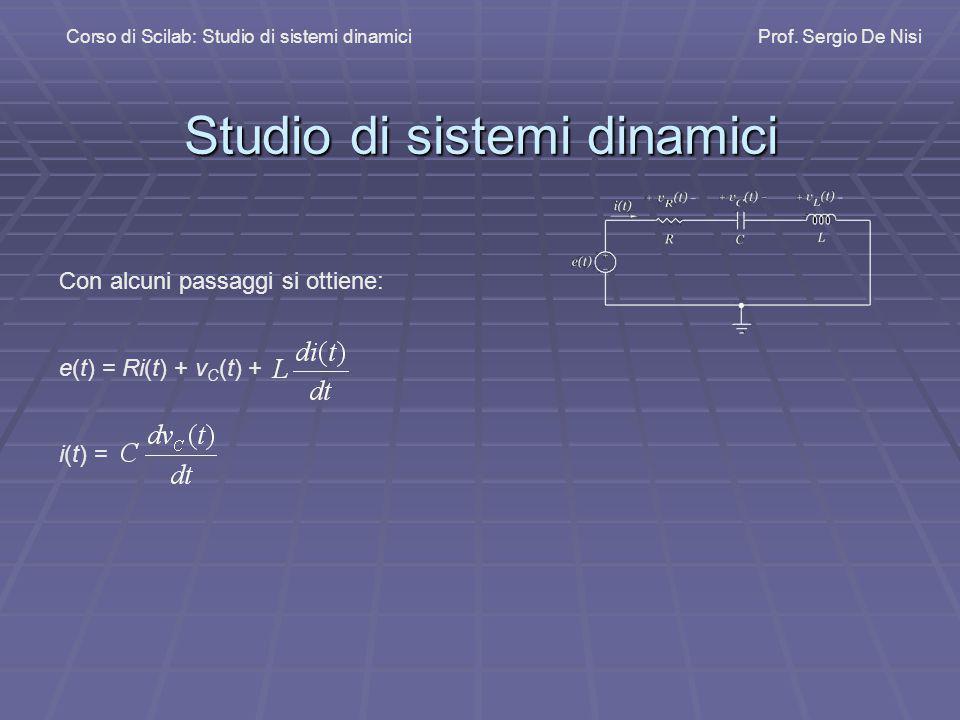 Studio di sistemi dinamici