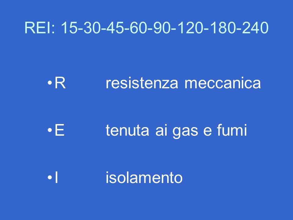 REI: 15-30-45-60-90-120-180-240 R resistenza meccanica E tenuta ai gas e fumi I isolamento