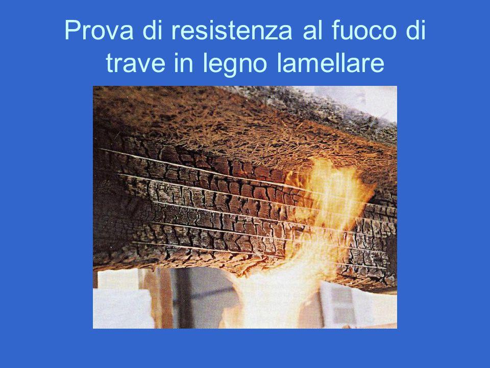 Prova di resistenza al fuoco di trave in legno lamellare