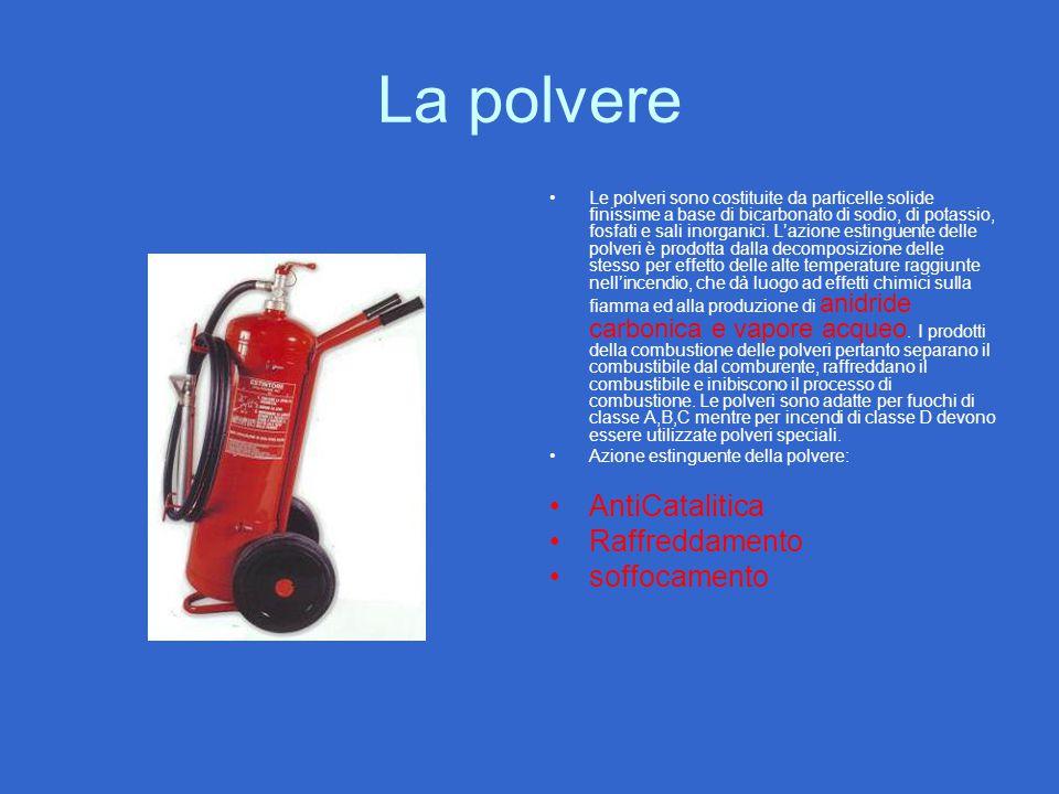 La polvere AntiCatalitica Raffreddamento soffocamento