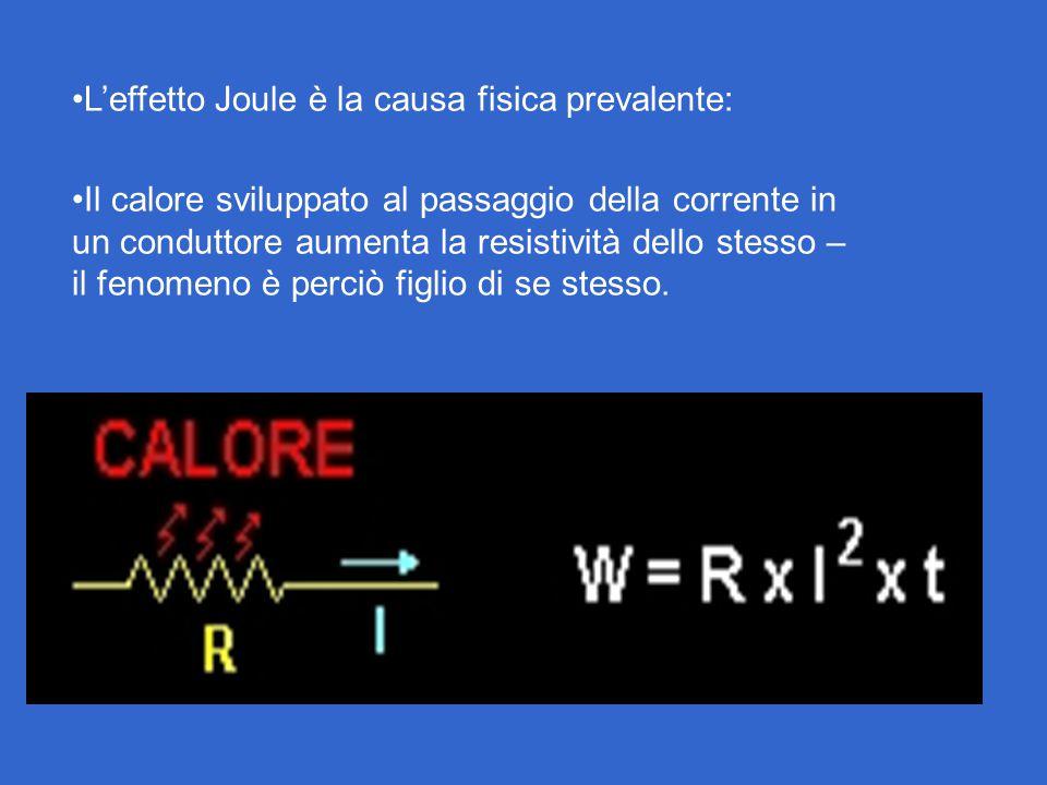L'effetto Joule è la causa fisica prevalente: