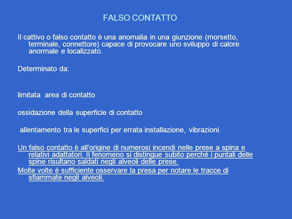 FALSO CONTATTO