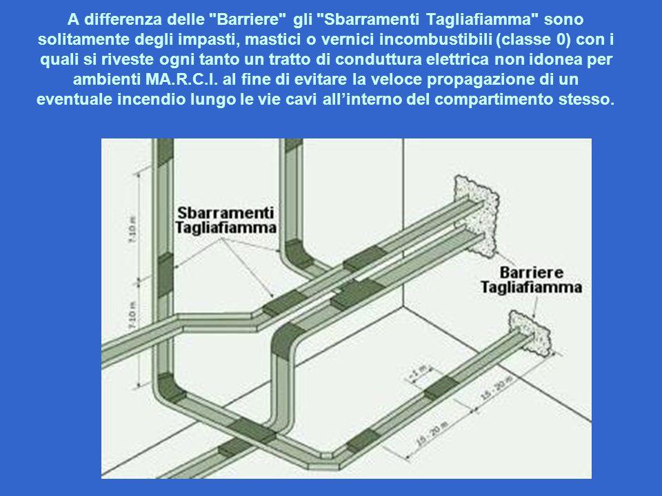 A differenza delle Barriere gli Sbarramenti Tagliafiamma sono solitamente degli impasti, mastici o vernici incombustibili (classe 0) con i quali si riveste ogni tanto un tratto di conduttura elettrica non idonea per ambienti MA.R.C.I.