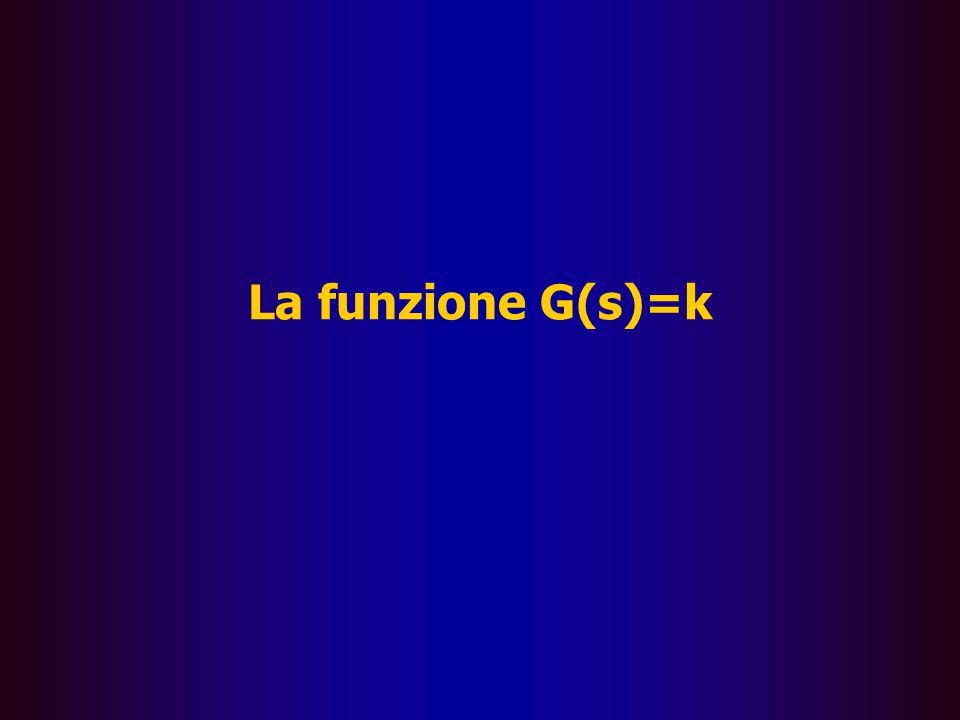 La funzione G(s)=k