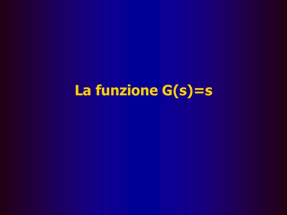 La funzione G(s)=s