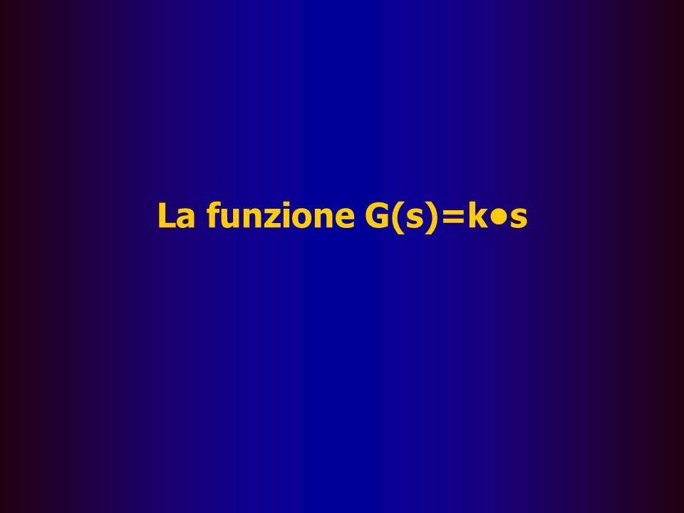 La funzione G(s)=k•s