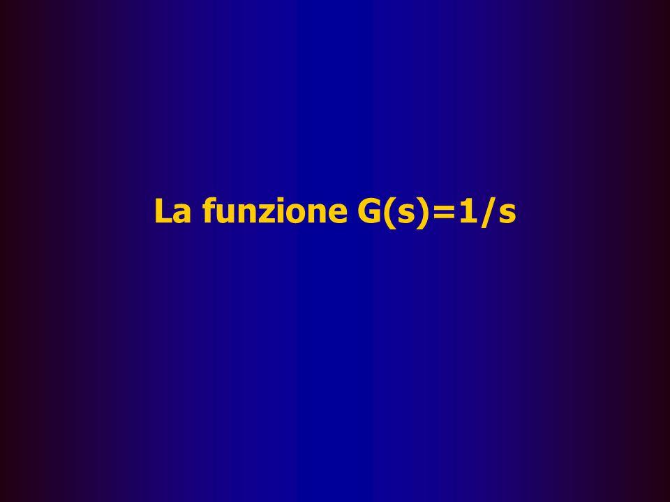 La funzione G(s)=1/s