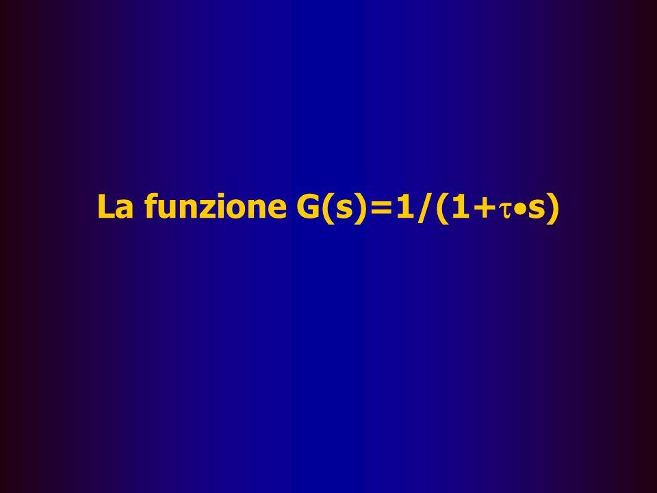 La funzione G(s)=1/(1+ts)