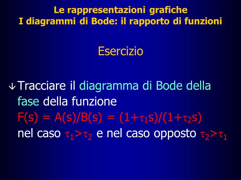 Le rappresentazioni grafiche I diagrammi di Bode: il rapporto di funzioni