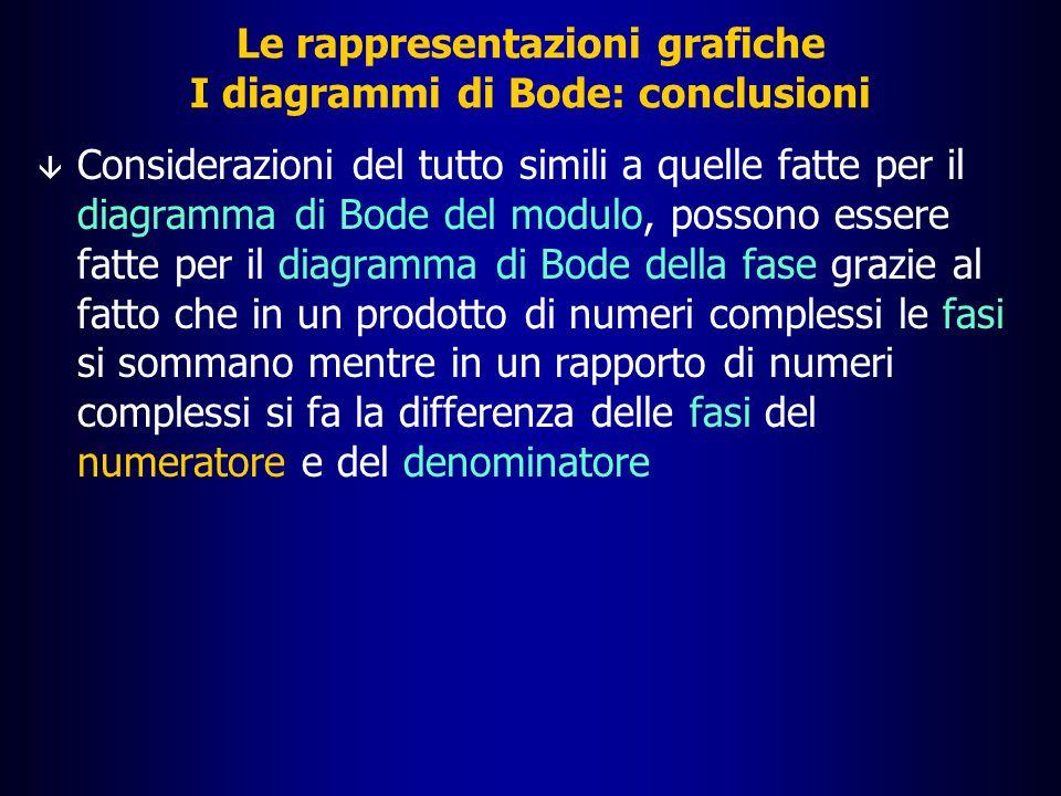 Le rappresentazioni grafiche I diagrammi di Bode: conclusioni