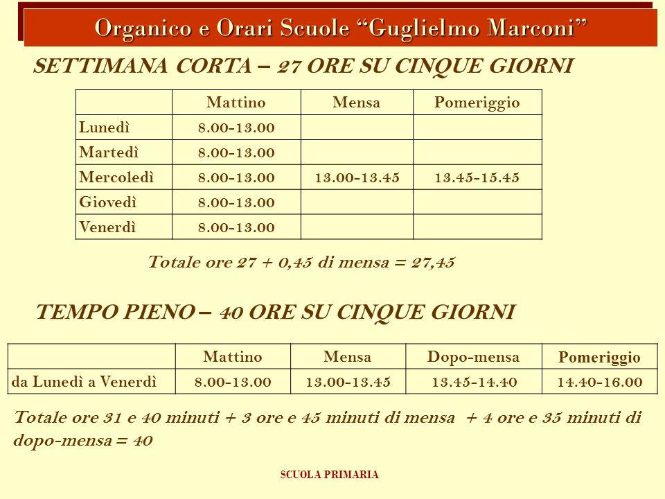 Organico e Orari Scuole Guglielmo Marconi