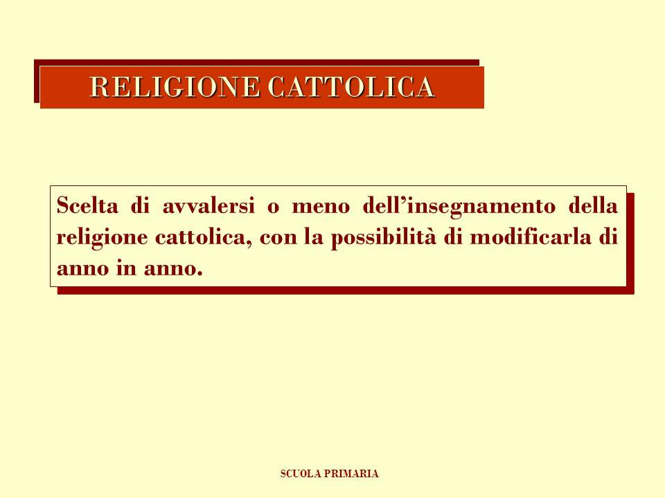 RELIGIONE CATTOLICA Scelta di avvalersi o meno dell'insegnamento della religione cattolica, con la possibilità di modificarla di anno in anno.