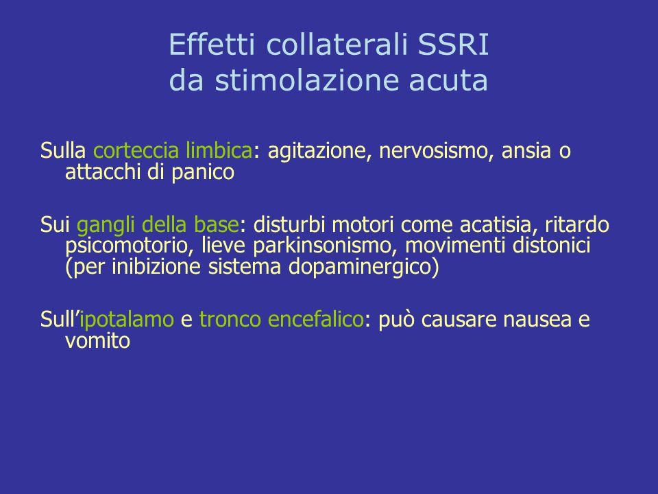 Effetti collaterali SSRI da stimolazione acuta