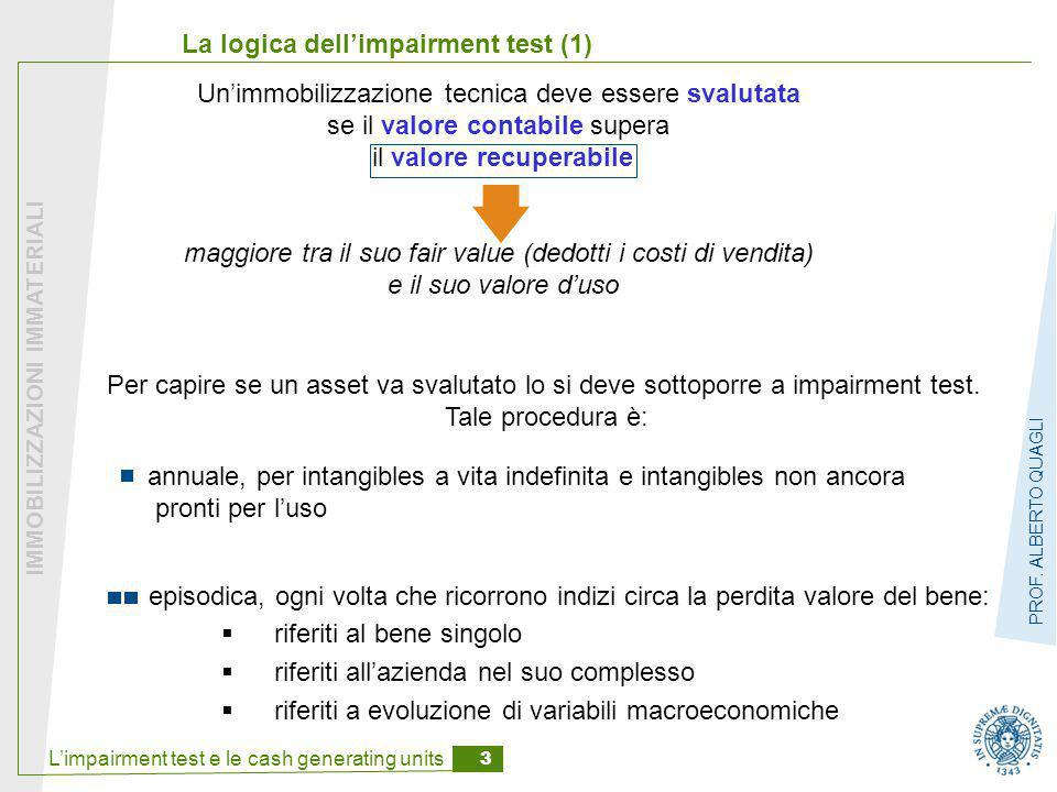 La logica dell'impairment test (1)